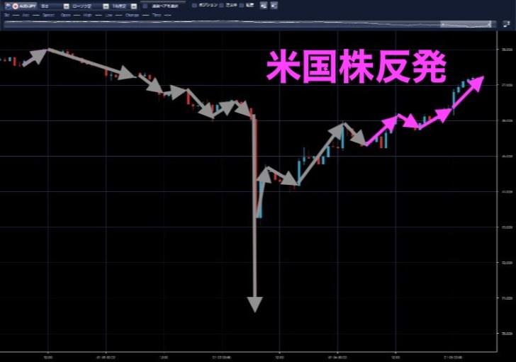 豪ドル円時間足(1月4日)