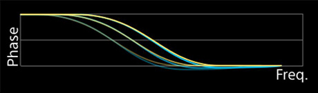 dc%e3%83%95%e3%82%a7%e3%83%bc%e3%82%ba%e3%83%aa%e3%83%8b%e3%82%a2%e3%83%a9%e3%82%a4%e3%82%b6%e3%83%bc