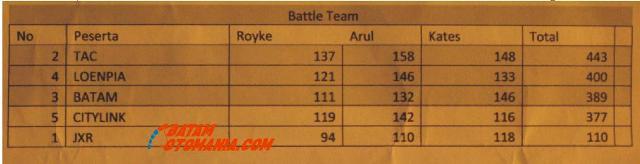 hasil_battle