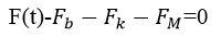 süreklilik denklemleri
