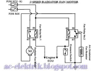 Prinsip Kerja Kipas Radiator Dua Kecepatan Vios Limo  OtomoTrip