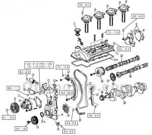Manual Mesin Mobil Avanza Xenia Rush dan Terios  OtomoTrip