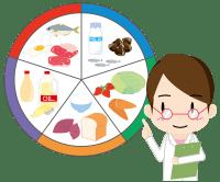 栄養学の視点から分析