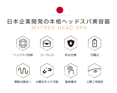 MYTREX HEAD SPAに期待できる効果
