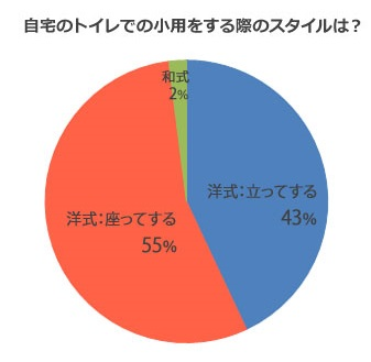 出典:http://suumo.jp/