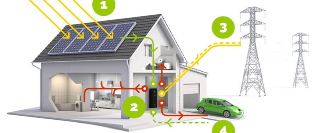 industria de stocare a energiei va depăși, de asemenea, miliarde de dolari