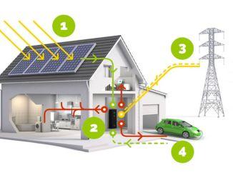 industri penyimpanan energi juga akan melebihi miliar dolar