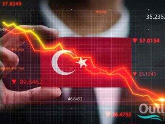 investičné predpisy v turecku