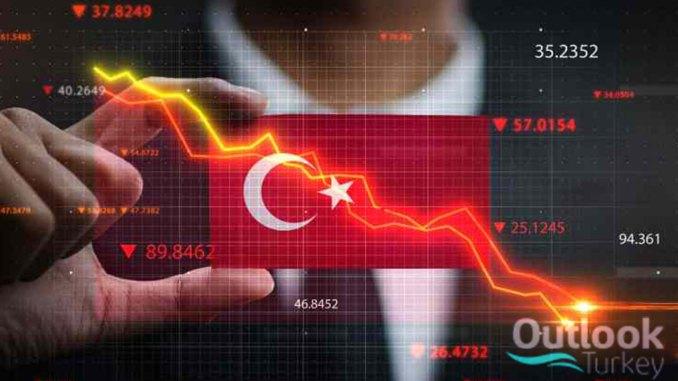 investment regulations in turkey