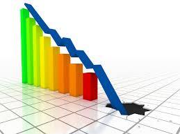 Losing Key CLients graph