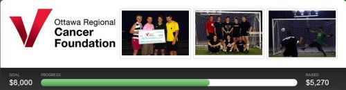 Coed Charity Soccer Tournament