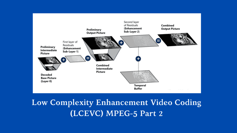 Comprehensive Guide to LCEVC (MPEG-5 Part 2) – Low Complexity Enhancement Video Coding