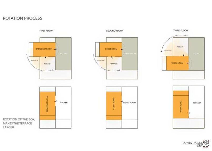 план дома-трансформера