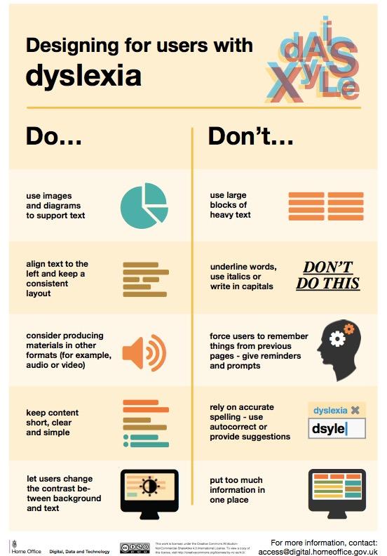 Plakat promujący zasady projektowania dla osób z dysleksją