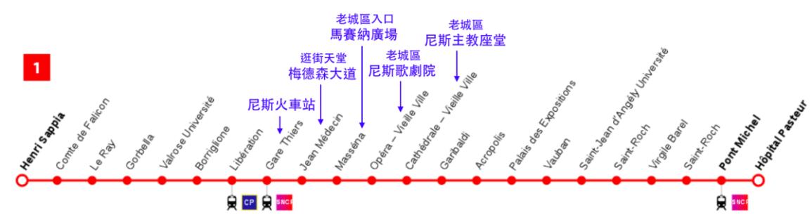 尼斯tramway line1