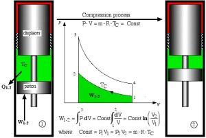 Chapter 2 | Thermodynamics