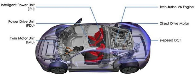 Acura NSX Dgrm