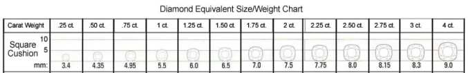 Square cushion size/weight chart