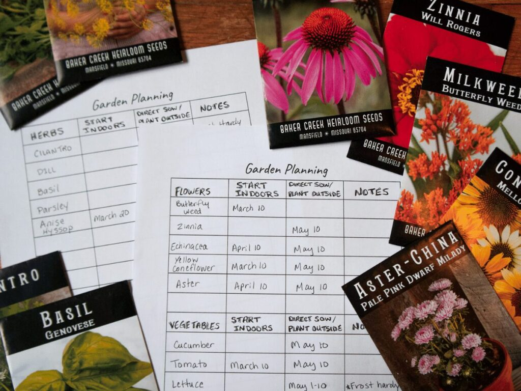 Kid S Gardening Ideas And Free Garden Planning Printable
