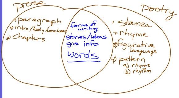 examples of essay titles knowledge