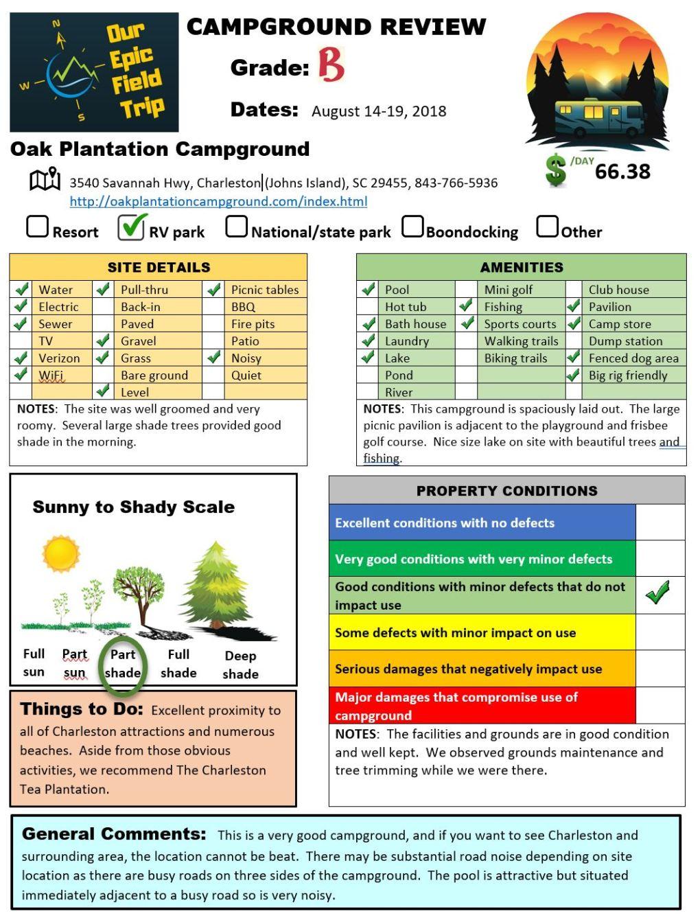 Campground Review - SC - Oak Plantation Campground-Charleston