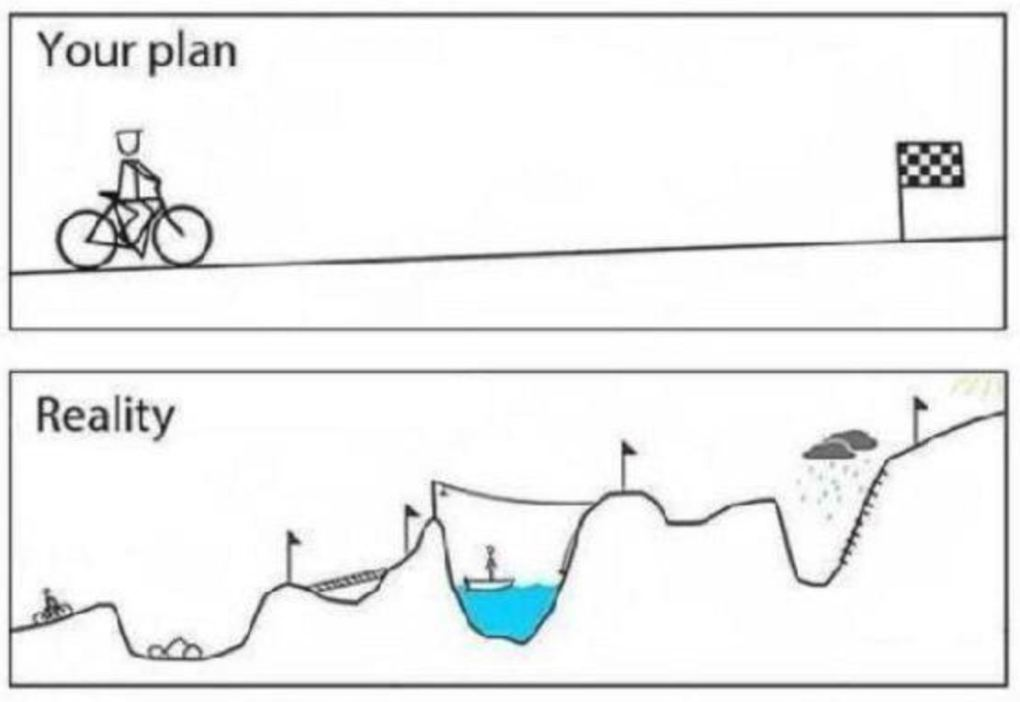 change journey plan vs reality