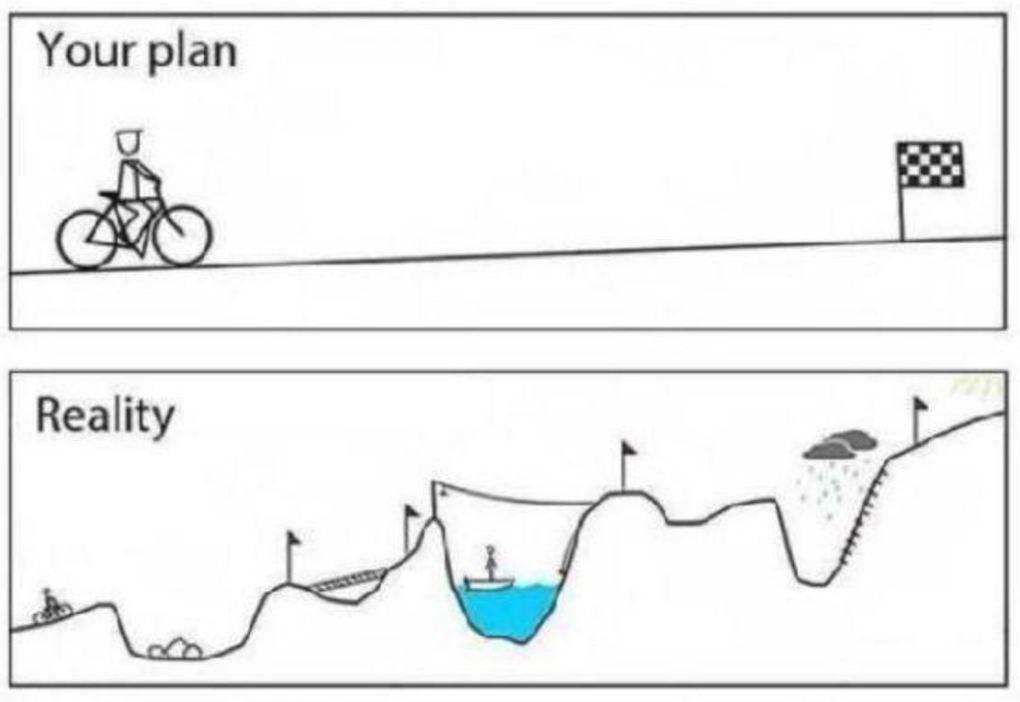 change journey plan vs reality