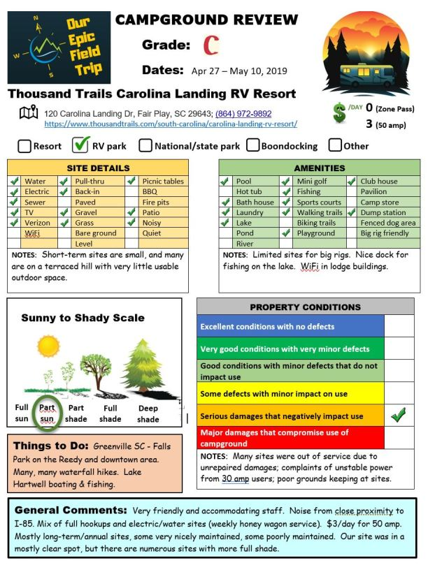 Carolina Landing RV Resort Thousand Trails Campground Review