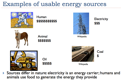 Figure 8. Examples of usable energy sources. Images from Wikipedia and Power Point clip art.