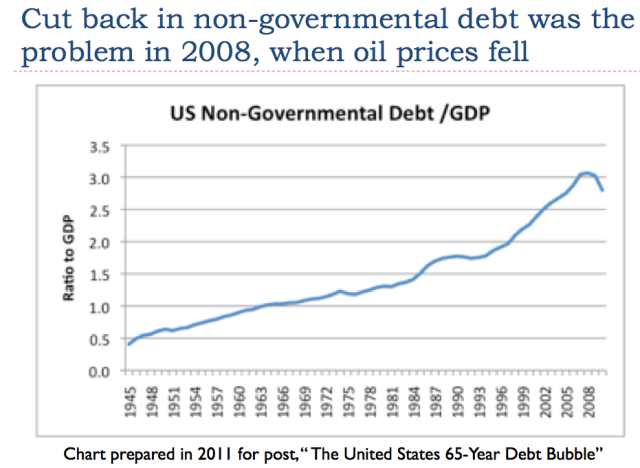 Slide 28 - From The United States' 65-Year Debt Bubble