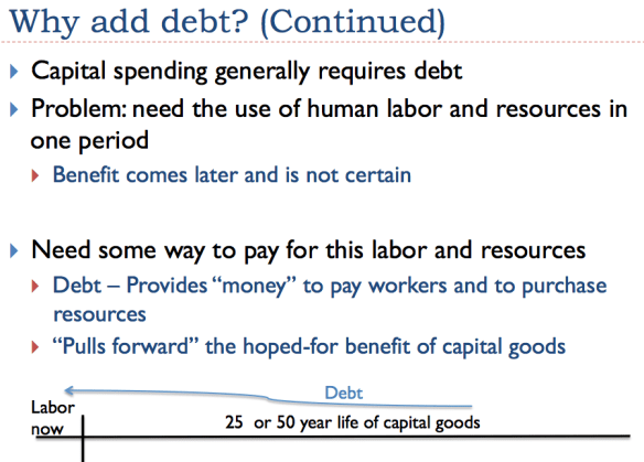 Slide 19. How debt allows time shifting.