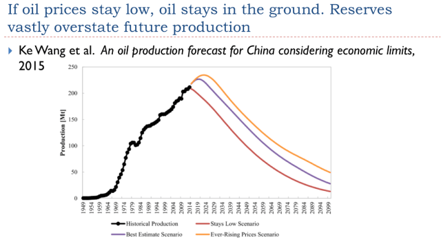 18. Three price scenario for oil Ke Wang 1