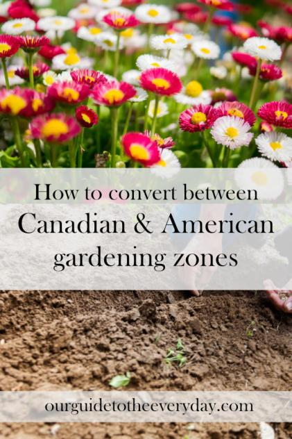 Garden zones conversion | ourguidetotheeveryday.com