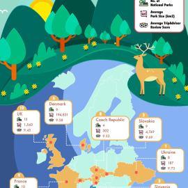 Карпатський національний природний парк посів перше місце в рейтингу національних парків України за даними  TripAdvisor