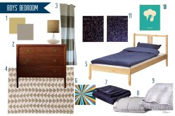 Boys-Bedroom-Mood-Board