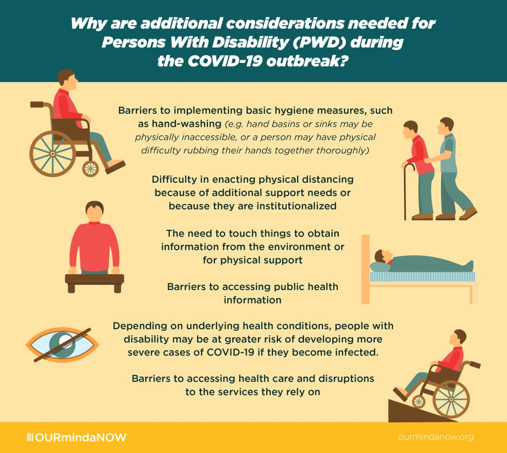 Why are additional considerations needed for PWDs during COVID-19?