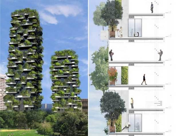 Bosco Verticale-Green Home Construction