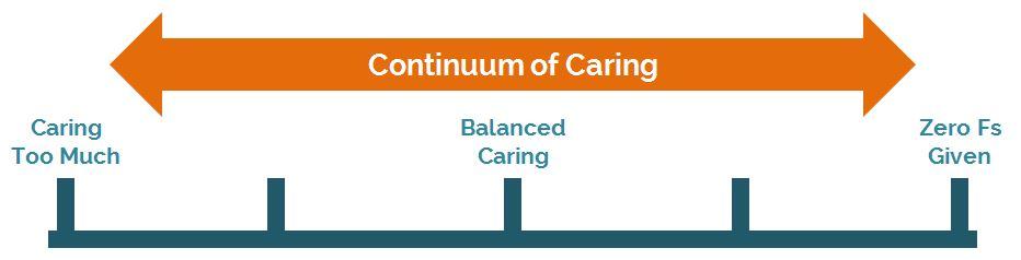caring-continuum