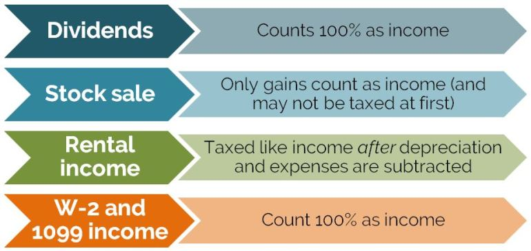 When working to keep your post-retirement income low, know how different income sources are counted!