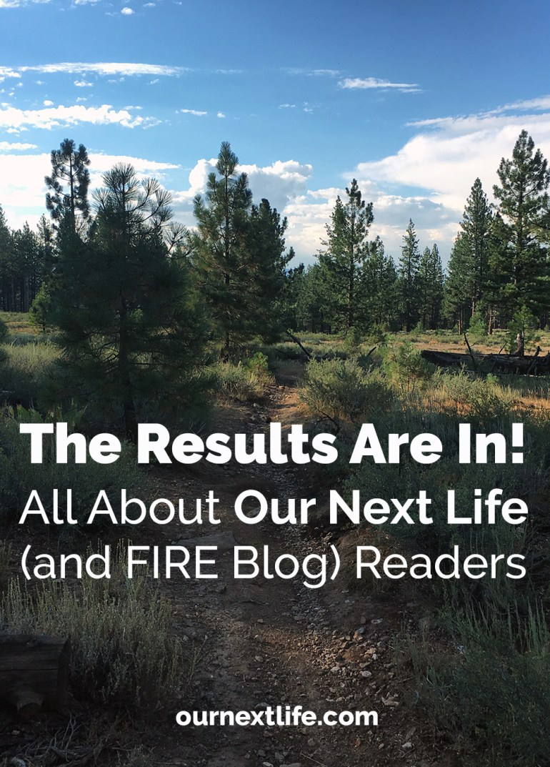 Results are in from the Our Next Life reader survey! What we now know about FIRE blog readers. Personal finance blogs, early retirement blogs, financial independence blogs, FIRE blogs, FIRE bloggers, FIRE blog readers, who reads FI blogs