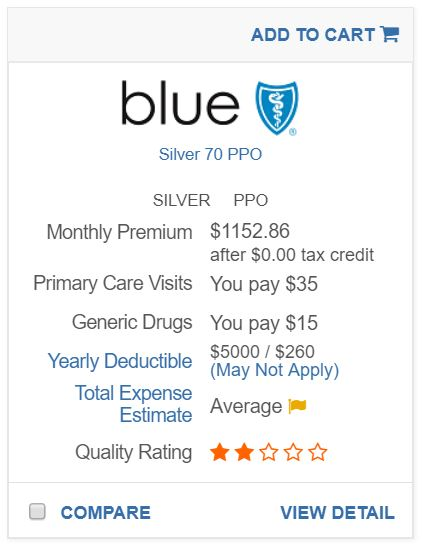 Our health insurance premium and costs earning $10,000 more than what we estimate in 2018.