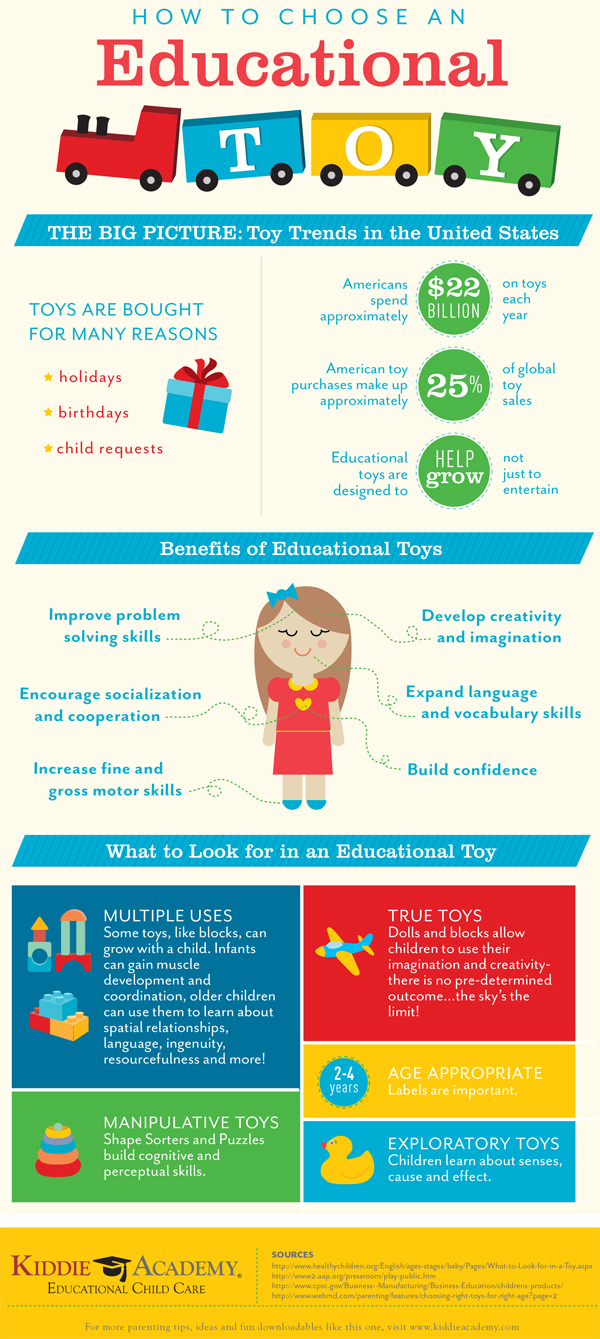 Educational Toy Infographic FINAL4