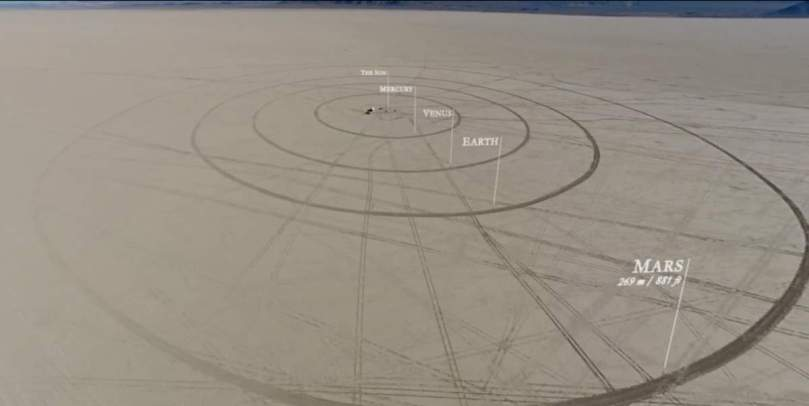 Scaled model of the Solar System on Nevada Desert