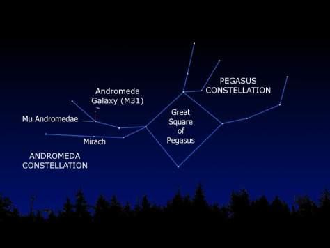 Andromeda in the Earth's sky