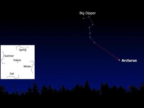 Arcturus in the Earth sky