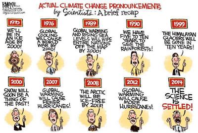 Global Warming Statements