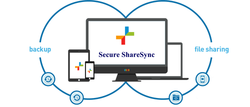 Secure ShareSync by Our World Cloud Hosting