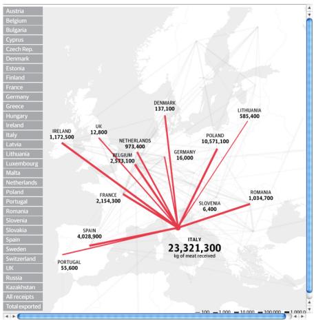 Guardian datablog - EU trade in horsemeat