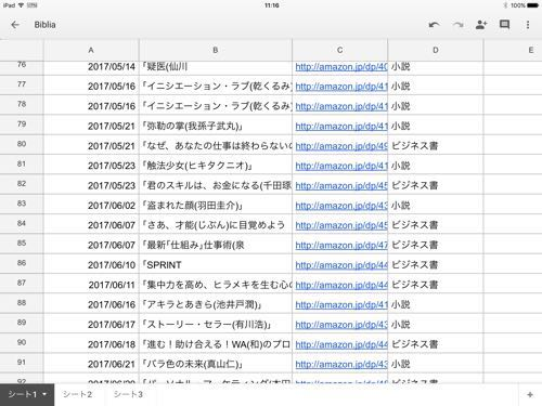 読書記録をWorkflowとIFTTTを使ってGoogleスプレッドシートに自動で記録していく方法