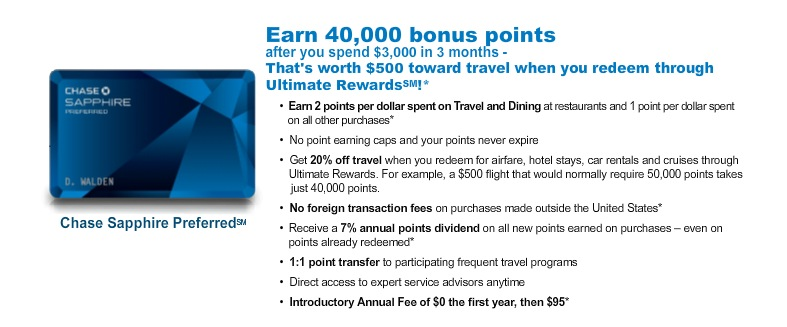 Information for Chase Sapphire Preferred signup bonus